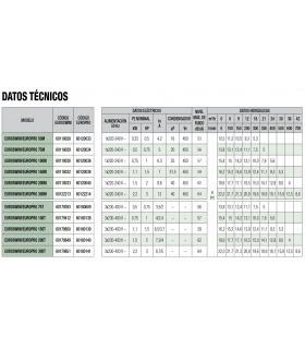 Clorador Salino CTX VX65 SaltExpert 6S