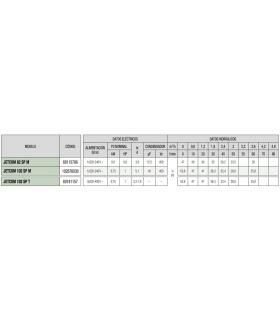 Tabletas hierro x 250 TAB rango 1 - 10 ppm para Pooltester, Checkits y PoolCheck CTX