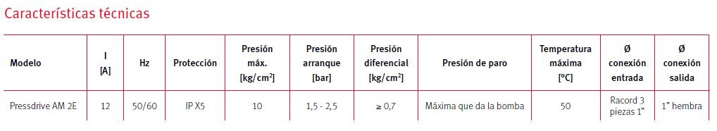 Características técnicas Pressdrive
