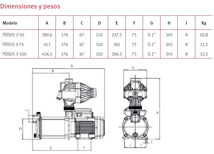 Dimensiones grupo presión PDS05