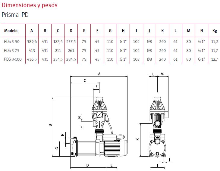 Dimensiones grupo presión PDS