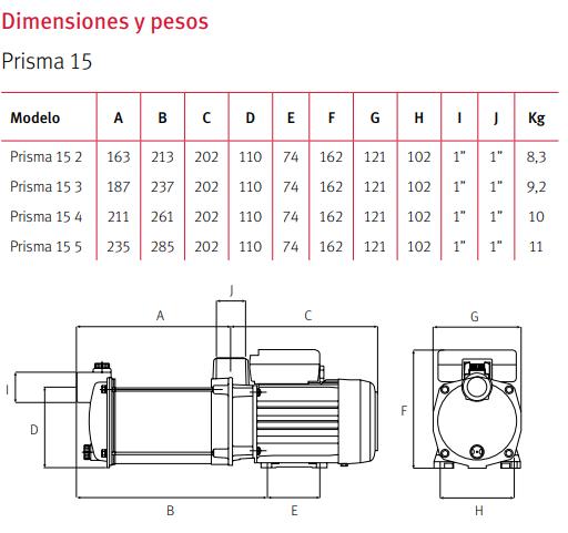 Dimensiones prisma 15