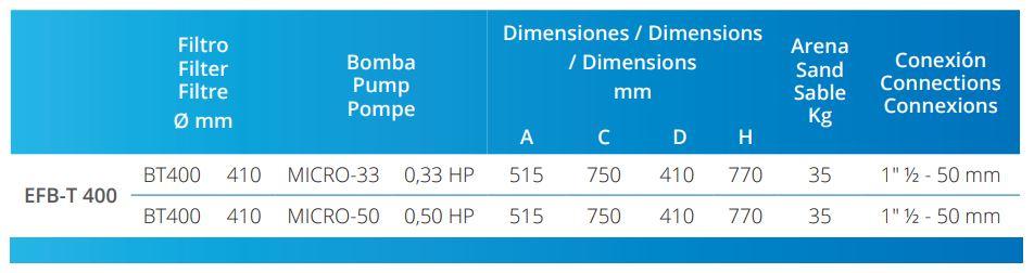 Características Técnicas depuradora monoblock