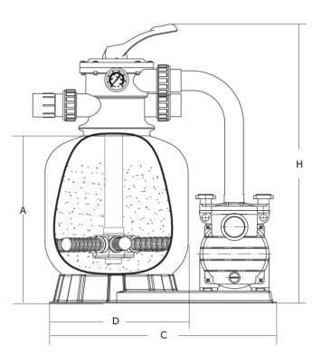 Dimensiones monobloc PSH