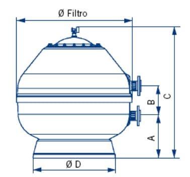 dimensões do desenho filtro vesubio