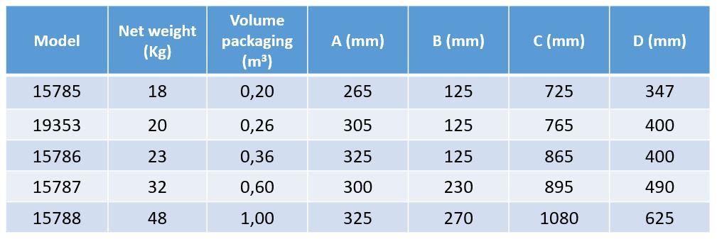 weight filtro vesubio
