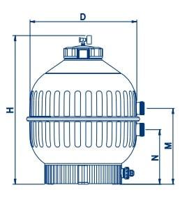 dimensões do desenho filtro cantabric