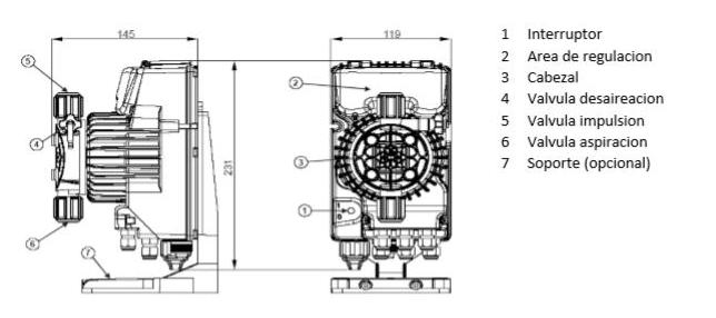 Composición bomba dosificadora seko tekna tpg