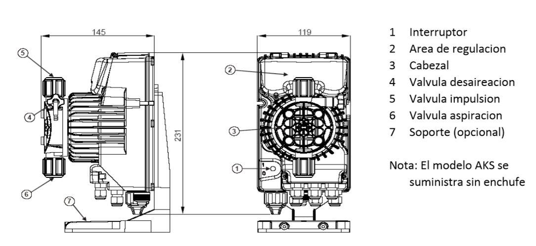 Dimensiones bomba dosificadora SEKO AKS