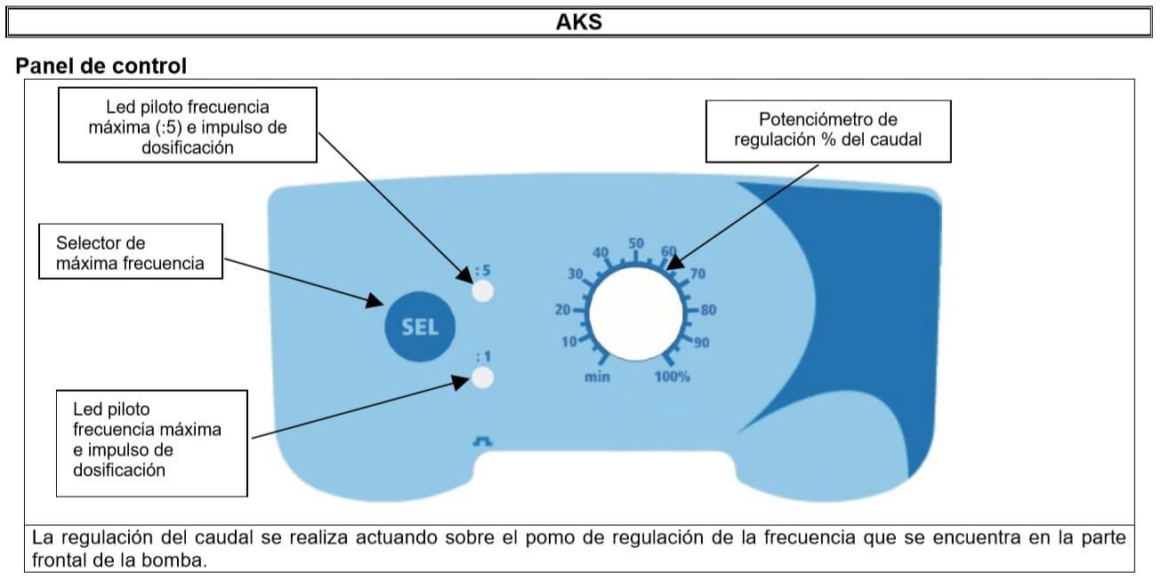 Panel de control bomba dosificadora SEKO AKS